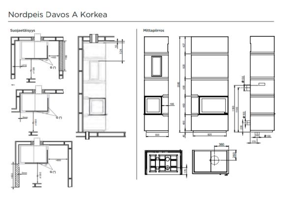 Nordpeis Davos A Korkea