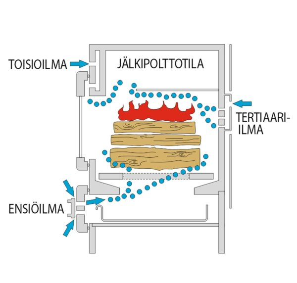 Rosetta BII vasen
